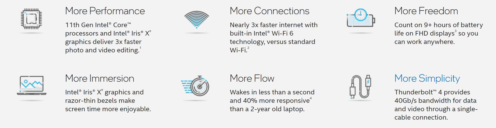 Intel Evo benefits